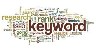 Is Your Brand Suffering From Third-Party Keyword Use?